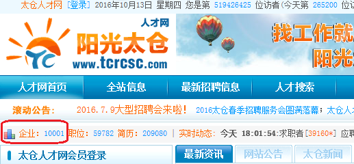 阳光太仓人才网迎来第1万家注册企业会员!