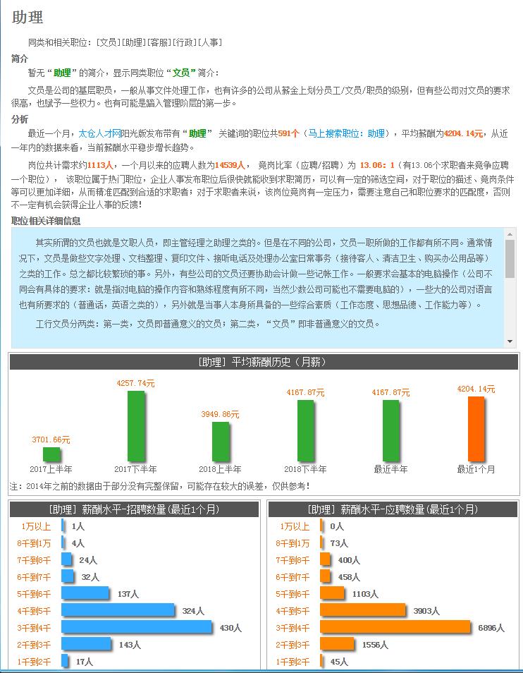 """阳光太仓人才网""""瑞福尔阳光推荐""""获苏州市人力资源服务业知名品牌"""